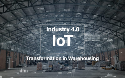 Industry 4.0 Transformations in Warehousing